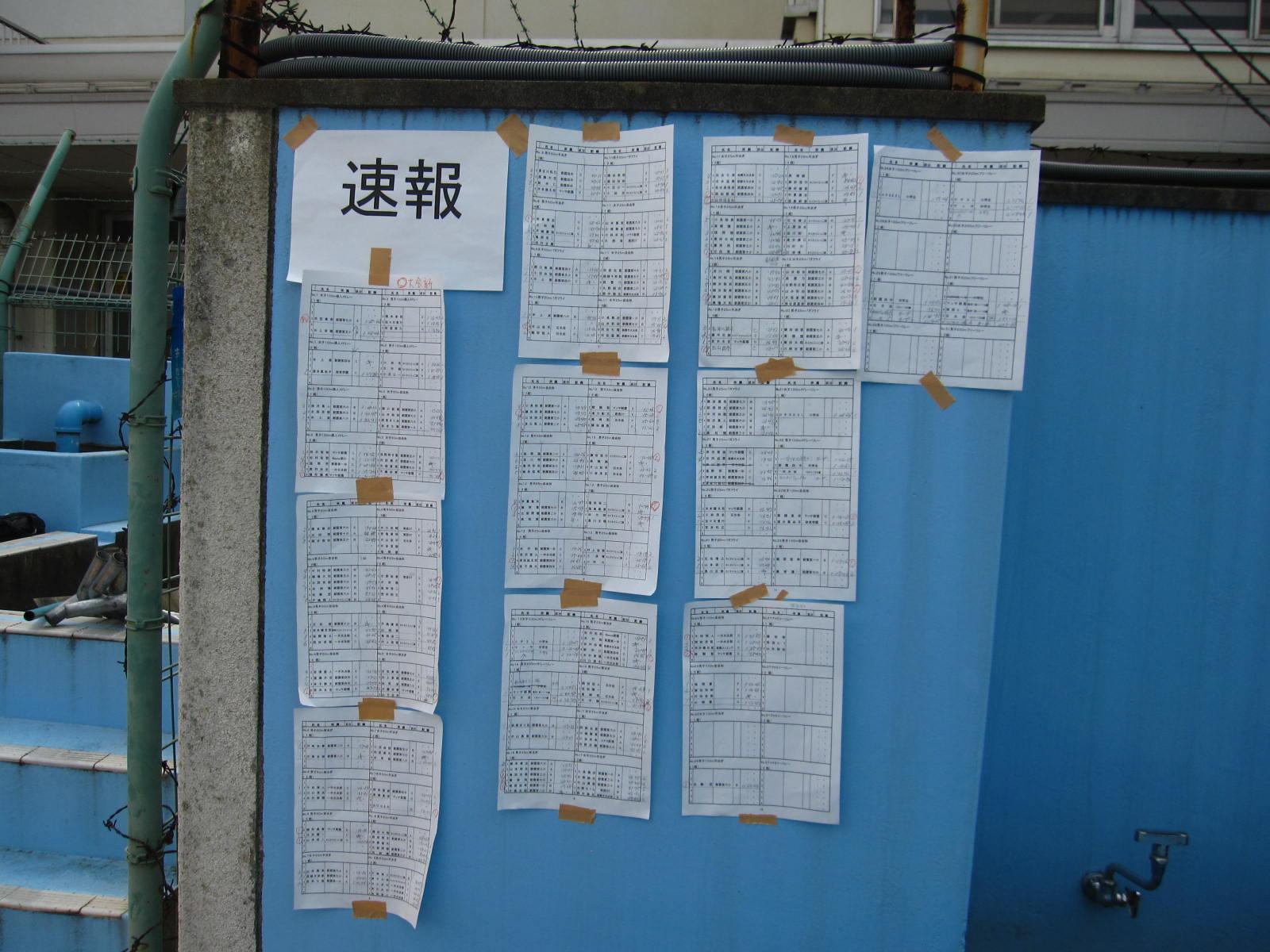 朝霞市体育協会水泳部